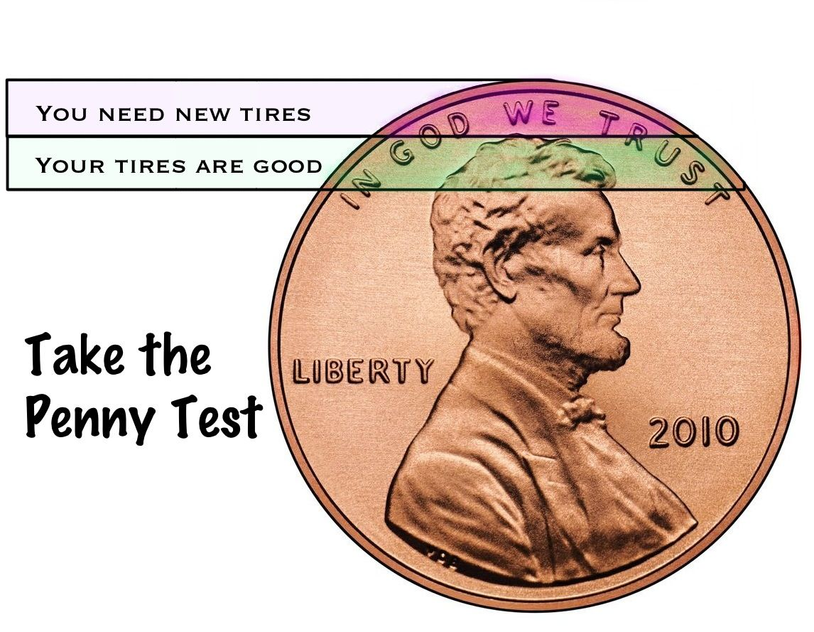 Tire Penny Test >> Penny test